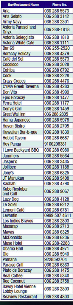 restaurant phone numbers