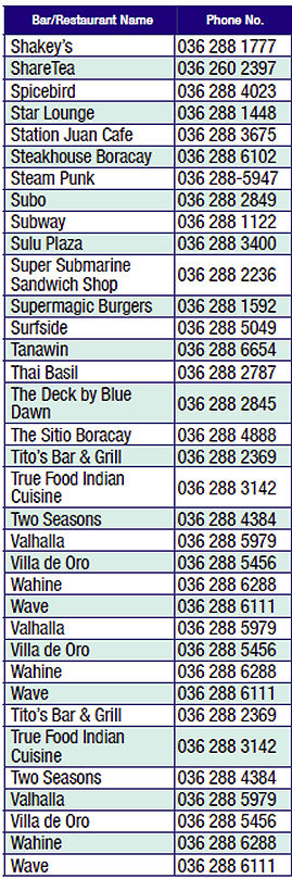 boracay retsaurant phone numbers continued