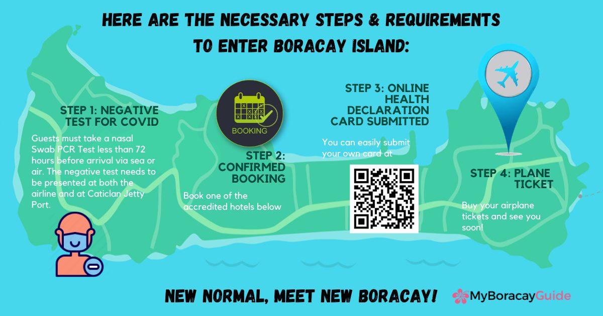 Boracay Open